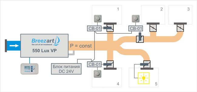VAV-система с клапанами с пропорциональным управлением
