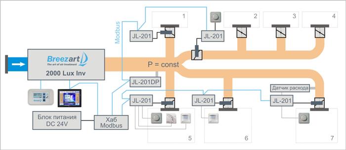 VAV-система с централизованным управлением