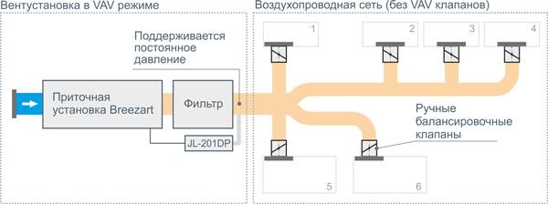 Схема вентиляционной системы с компенсацией изменения сопротивления фильтра