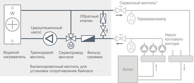 Схема смесительного узла с трехходовым вентилем