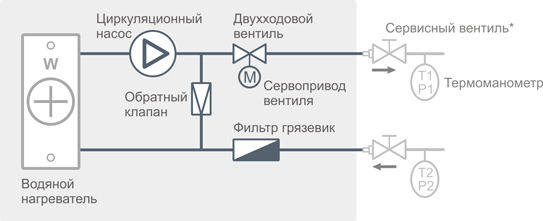 Схема смесительного узла с двухходовым вентилем